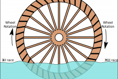 Undershot water wheel schematic